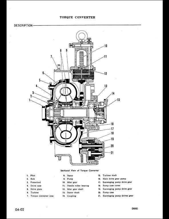 KOMATSU D55S-3 Bulldozer Service Repair Workshop Manual