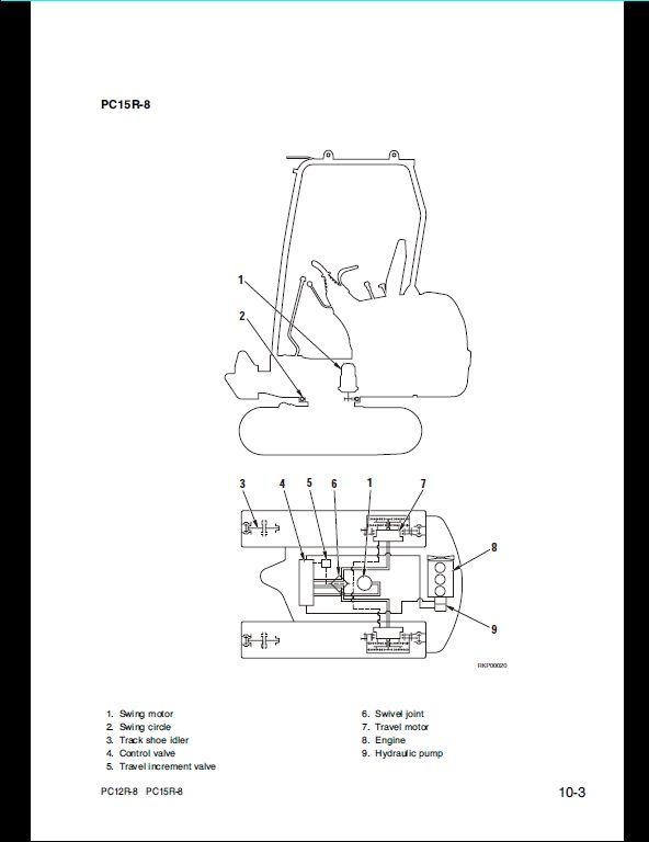 KOMATSU PC12R-8,PC15R-8 Hydraulic Excavator Service Repair