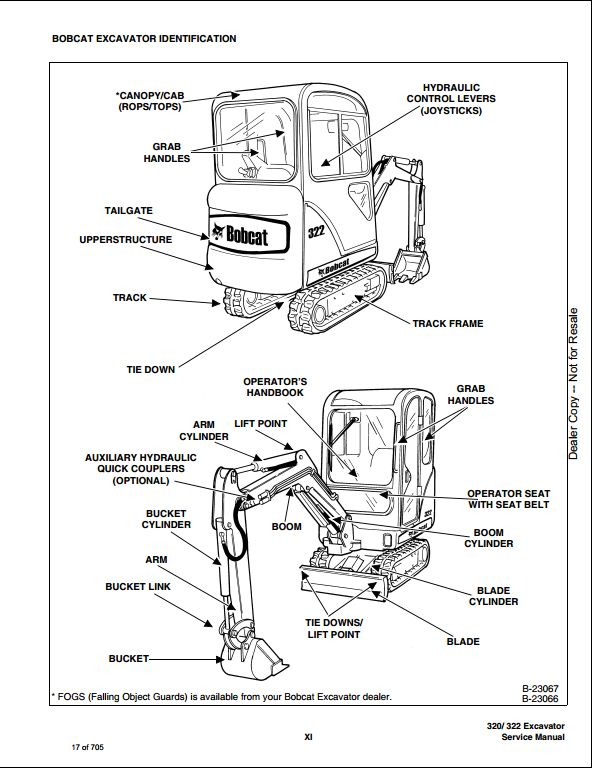 Bobcat 320,322 Mini Excavator Service Repair Workshop