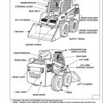 Bobcat 753 Skid Steer Loader Service Repair Workshop