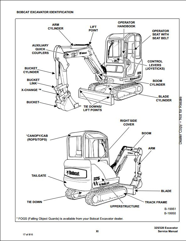 Bobcat 325, 328 Compact Excavator Service Repair Workshop