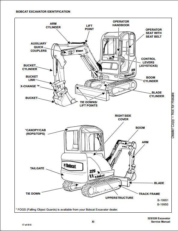 bobcat 325 hydraulic schematics