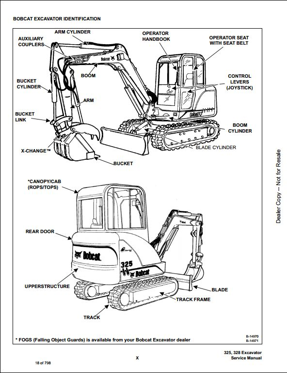 Bobcat 325, 328 Mini Excavator Service Repair Workshop