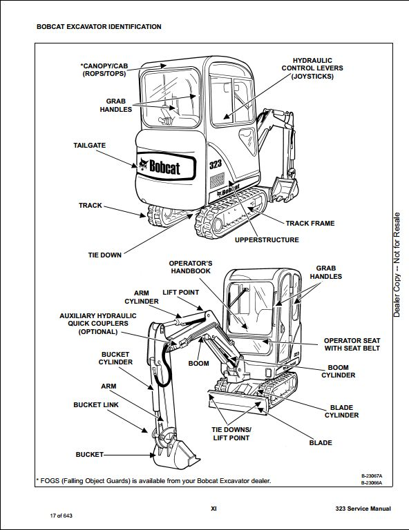 Bobcat 323 Compact Excavator Service Repair Workshop