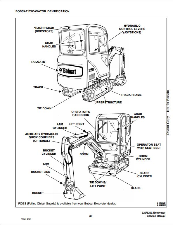 Bobcat 320,320L Mini Excavator Service Repair Workshop