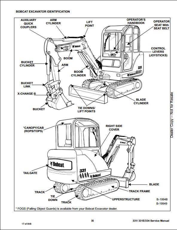2008 Bobcat 331 331E 334 Mini Excavator Service Repair