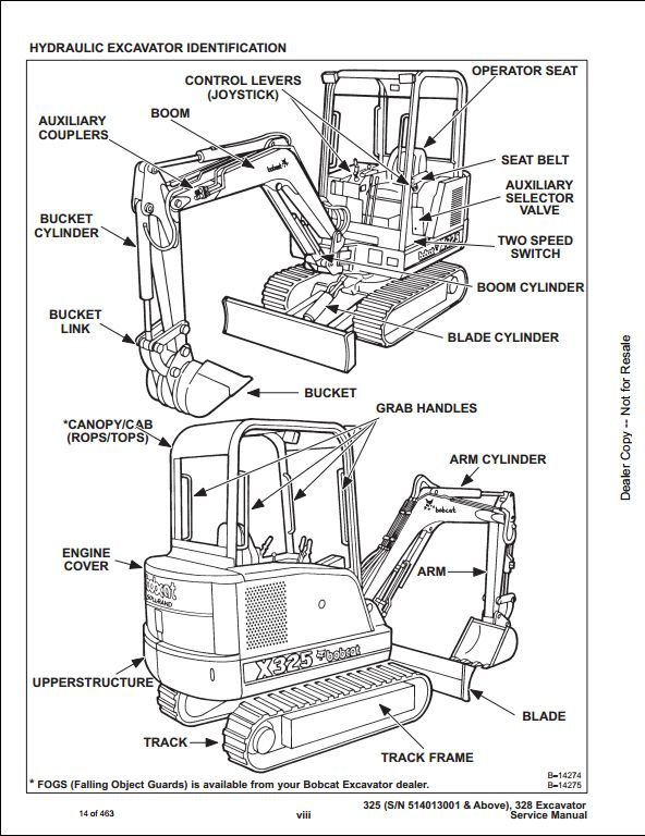 Bobcat X325 X328 Mini Excavator Service Repair Workshop