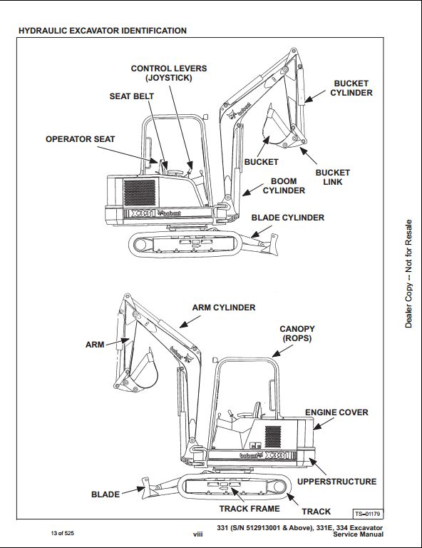 873 Bobcat Wiring Harness Diagram Case 75Xt Wiring Diagram