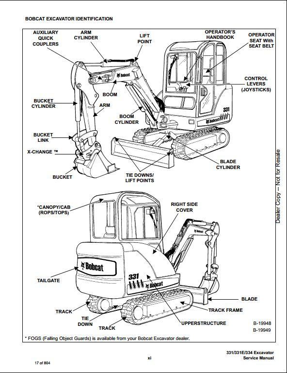 2006 Bobcat 331 331E 334 Mini Excavator Service Repair
