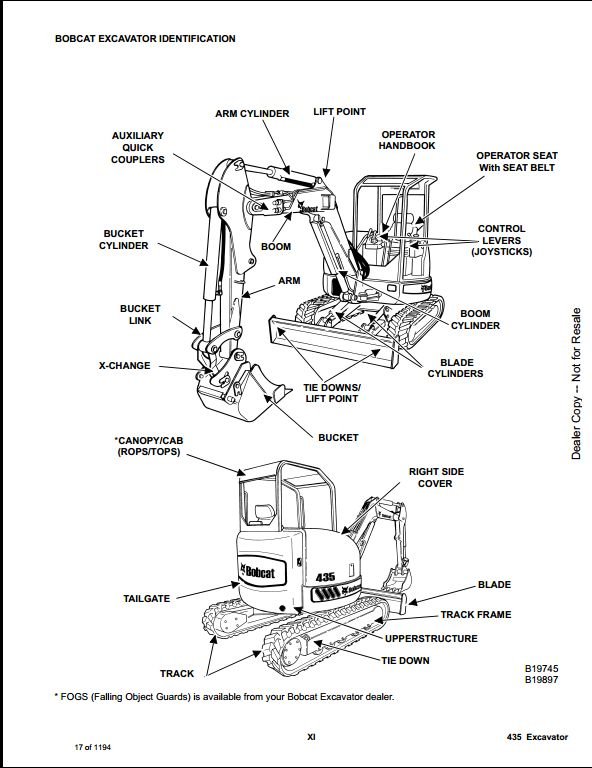 Bobcat 435 Compact Excavator Service Repair Workshop