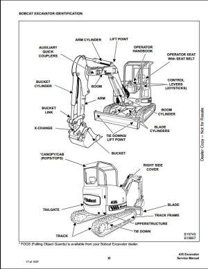 Bobcat 435 Mini Excavator Service Repair Workshop Manual 562611001563211001 | A Repair Manual Store