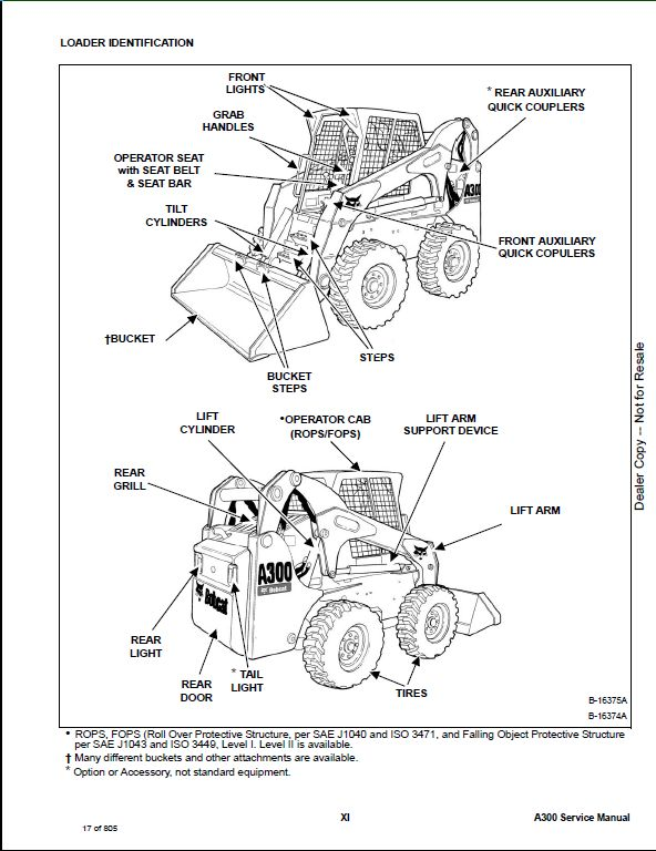 Bobcat A300 All Wheel Steer Loader Service Repair Workshop
