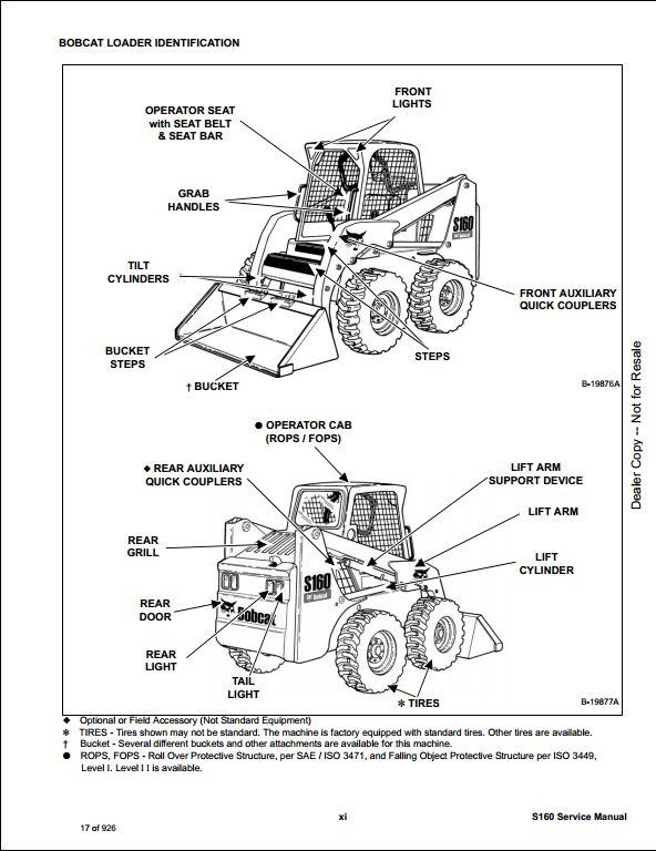 bobcat skid steer hydraulic system diagrams