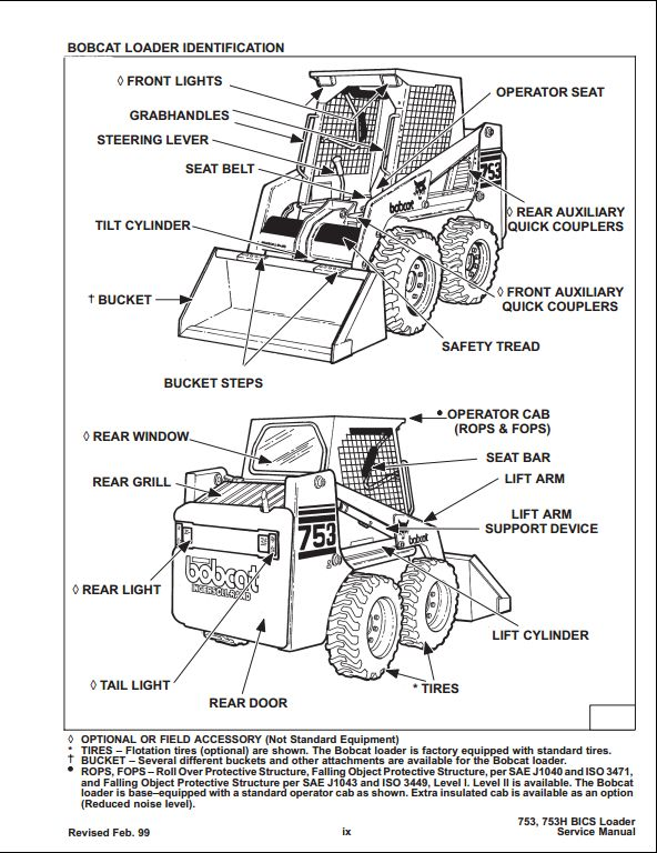 530 Case Tractor Wiring Diagram BMW Wiring Diagrams