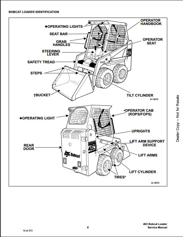 Bobcat T190 Wiring Schematic T190 Bobcat Manual Wiring