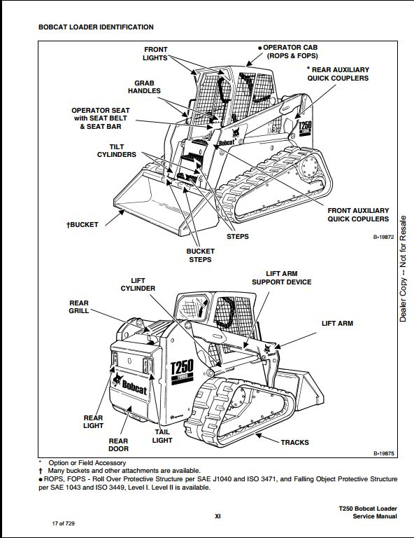 Bobcat 331 Wiring Diagram. Wiring. Wiring Diagram Images