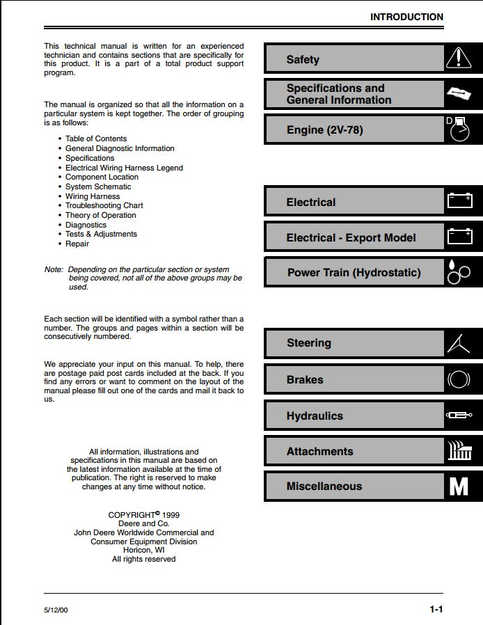 John Deere Technical Manual Cm-atm-2071