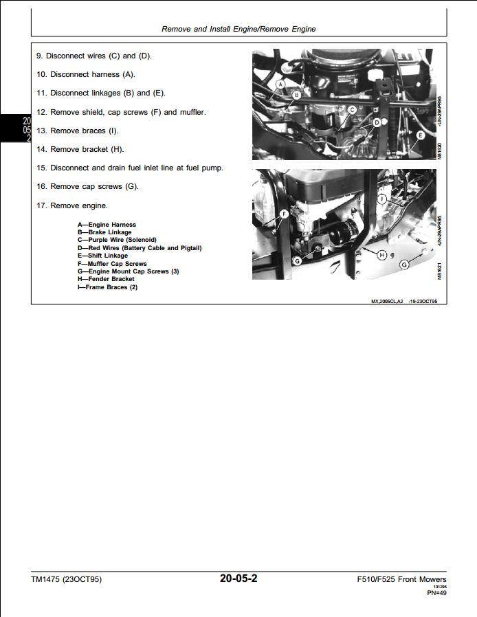 John Deere F510 Wiring Diagram