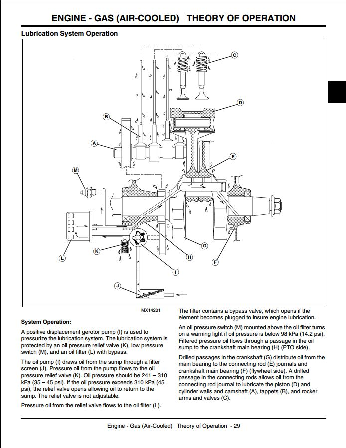john deere lt155 wiring diagram lower back exercises lx178 www toyskids co ignition switch parts