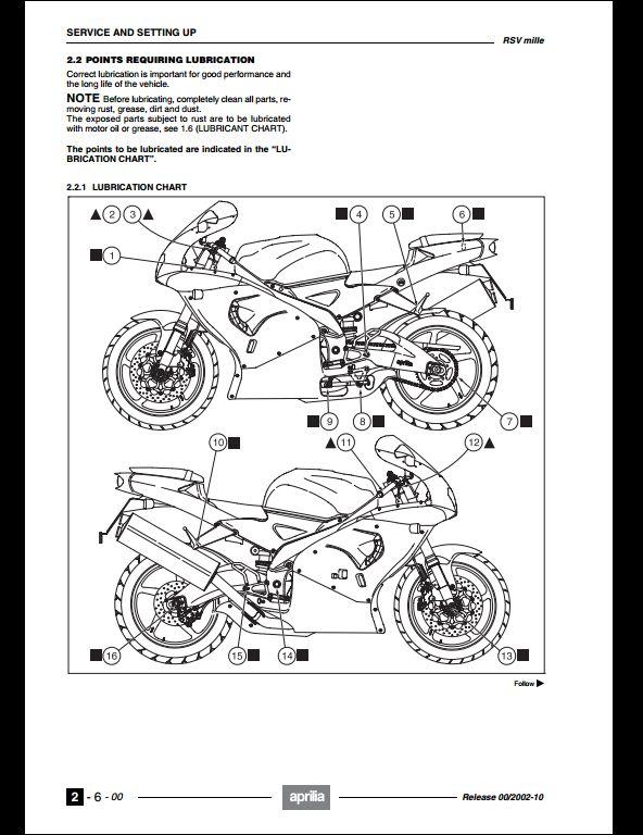 Aprilia Rst Mille 2001 Repair Service Manual