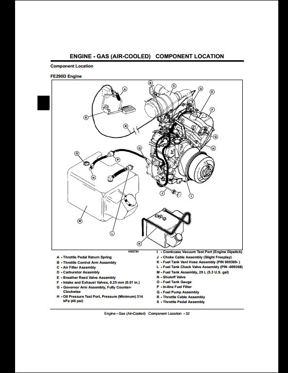 John Deere Gator 4x2 Parts Manual