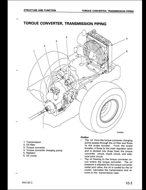 1999 Komatsu Wheel Loaders WA120-3(EU SPEC.) Service