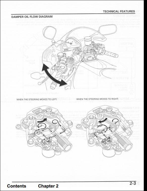 2004 Honda CBR1000RR Motocycle Service Repair Workshop