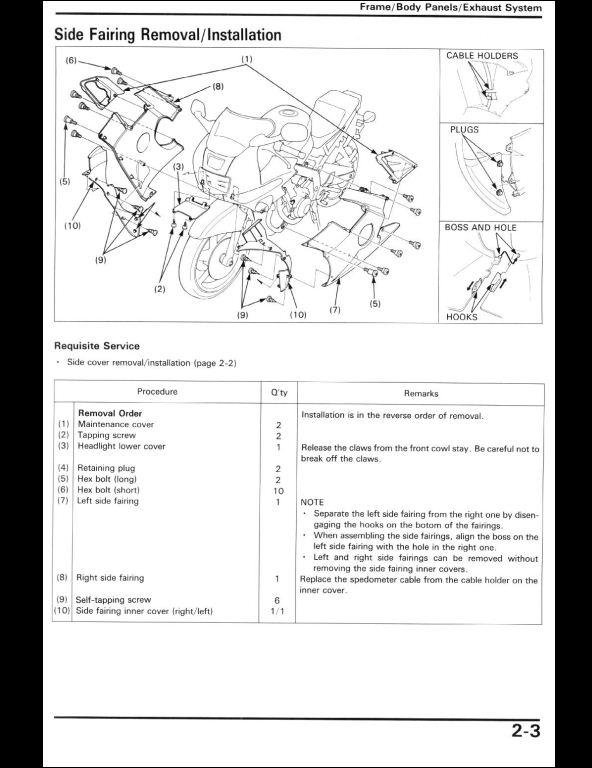 1991-1994 Honda CBR600F2 Motocycle Service Repair Workshop