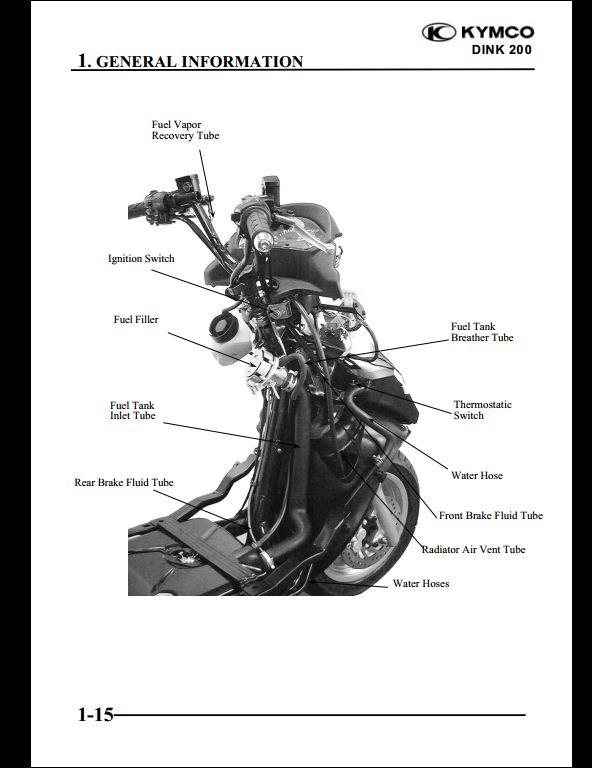 KYMCO DINK CLASSIC 200 Motocycle Service Repair Workshop