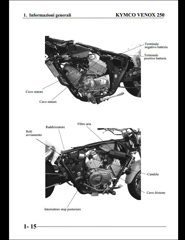 KYMCO VENOX 250 Motocycle Service Repair Workshop Manual