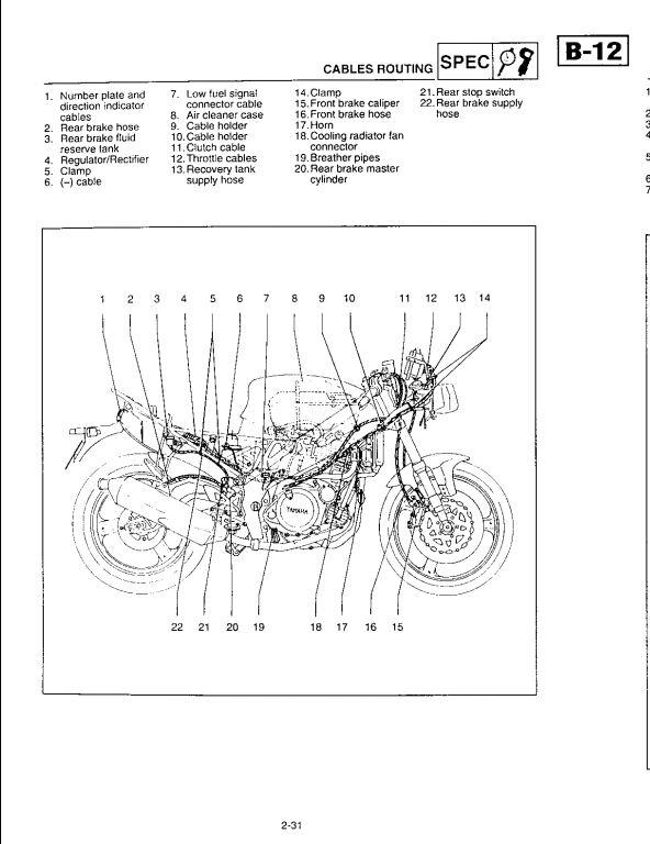 1995 Yamaha SZR660 Motocycle Service Repair Workshop
