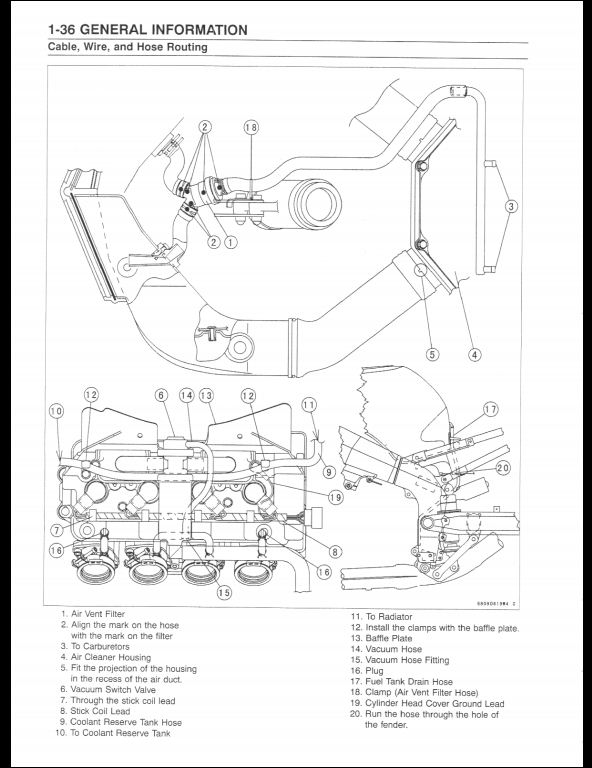 2000-2002 Kawasaki ZX6R Motocycle Service Repair Workshop