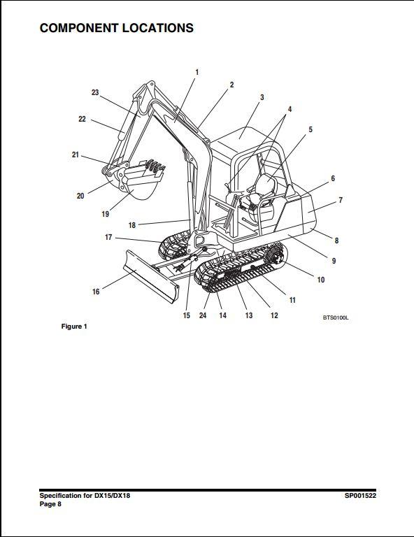 2008 Doosan DX15/DX18 Crawled Excavator Service Repair