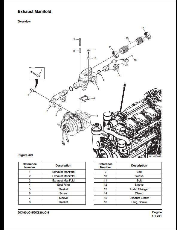 2014 Doosan DX490LC-5/DX530LC-5 Crawled Excavator Service