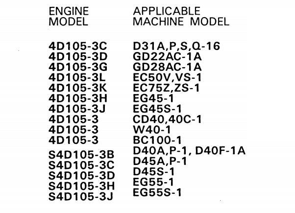 KOMATSU 4D105-3,S4D105-3 Series Diesel Engine Service