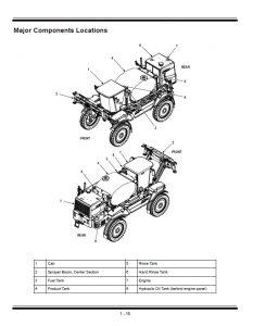 Miller Nitro Sprayer 4000 Series Models Maintenance and