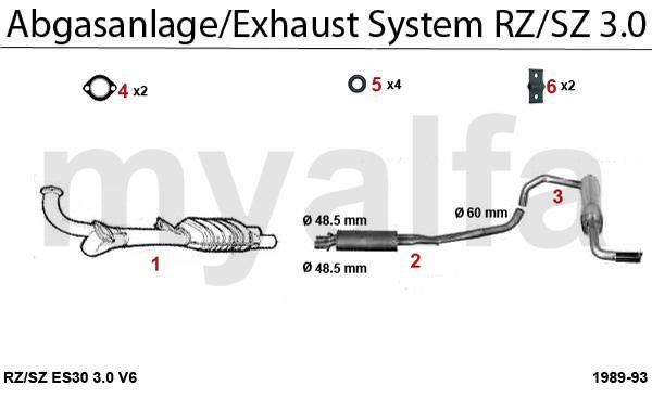 Alfa Romeo ALFA ZAGATO ES 30 RZ/SZ Exhaust, Muffler