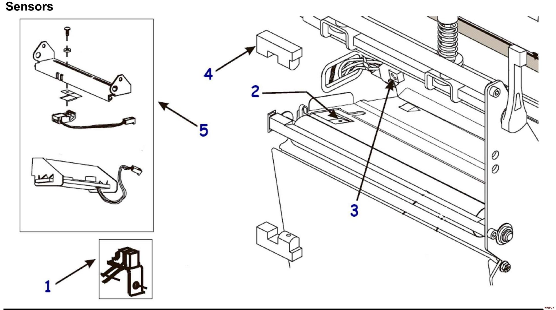 Zebra 140xiiii Plus Parts Manual