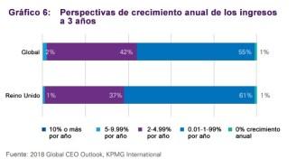 CEO grafico-6