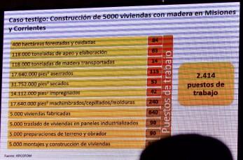 Grafico4 (Misiones)