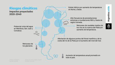 Cambio Climatico Principales impactos en la Argentina 4