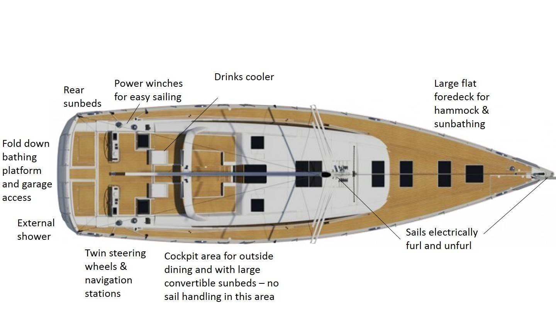 Argentous Yacht Luxury Sailing Holidays
