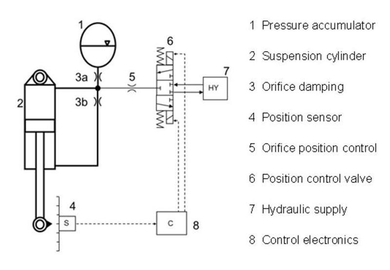 mott flail mower parts diagram mk4 golf light switch wiring argo book ~ odicis