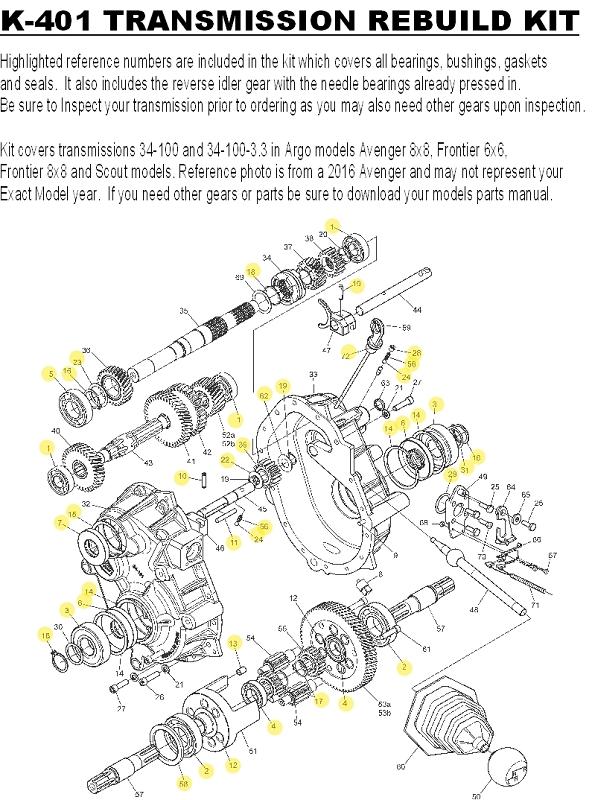 K-401 TRANSMISSION REBUILD KIT (AVENGER S / FRONTIER)