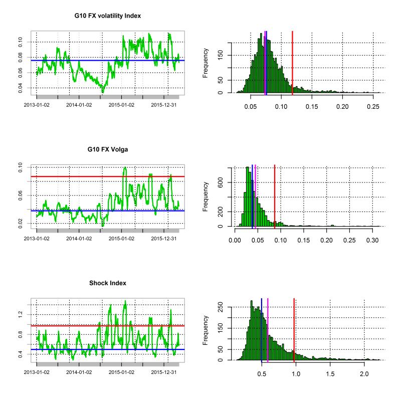 plot of chunk riskchart