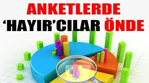 'AKP Büyük Bir Yenilgi Alacak'