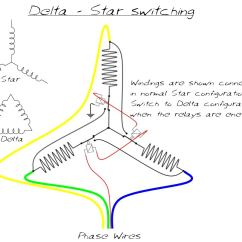 Wye Delta Connection Wiring Diagram 2005 Ford F150 Headlight Magic Pie