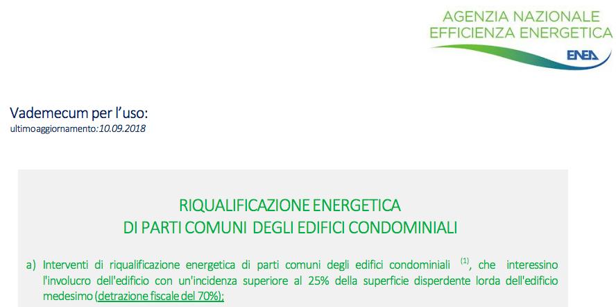 Ecobonus 2018 condomini