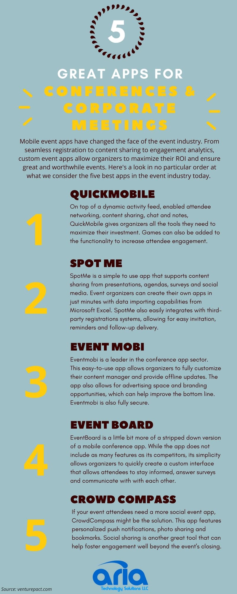 Top 5 event and conference apps