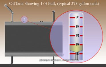 Understand Your Heating Oil Tank Chart - NJ Fuel Oil Company